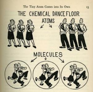 sendak-atoms